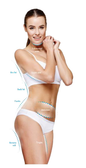 CoolSculpting Areas